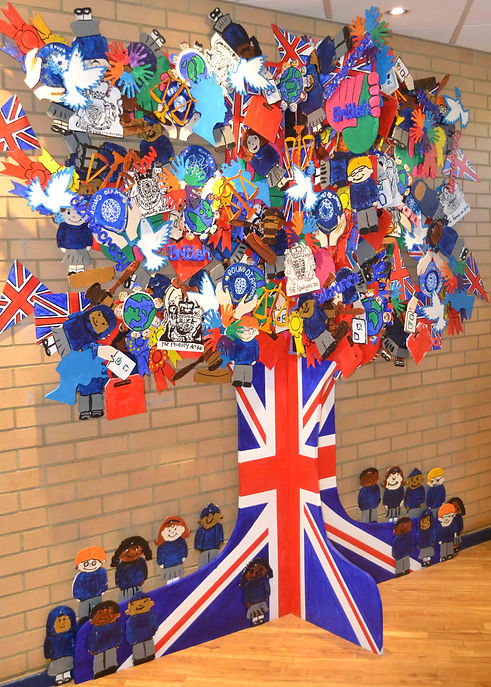 RD British Values Tree.jpg