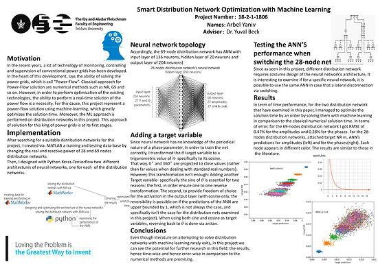 Smart Distribution Network Optimization with Machine Learning