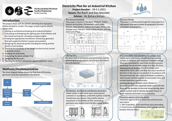 Electricity Plan for an Industrial Kitchen