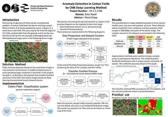 Anomaly Detection in Cotton Fields by CNN Deep Learning Method