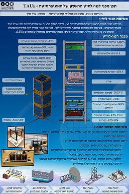 תכן מכני של ננו לווין ראשון