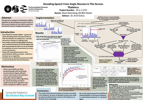 Decoding Speech From Single Neurons in The Human Thalamus