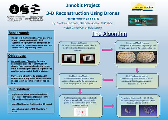 3D Reconstruction Using Drones - Innobit