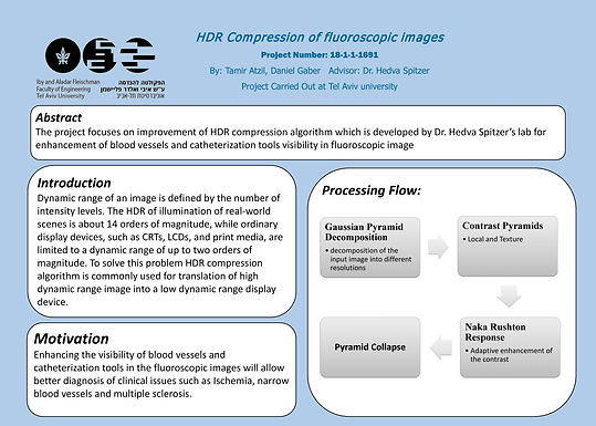 HDR Compression of fluoroscopic images