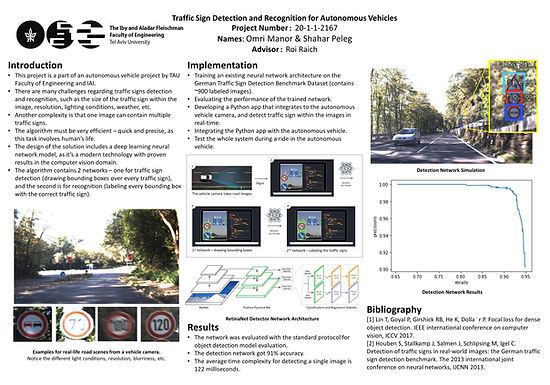 Traffic Sign Detection and Recognition for Autonomous Vehicles