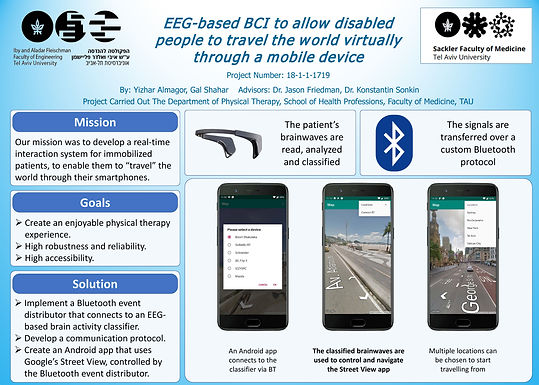 EEG-based BCI to allow disabled people to travel the world virtually through a mobile device