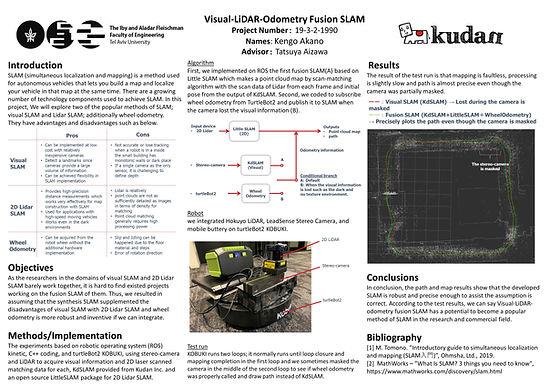 Visual-LiDAR-Odometry Fusion SLAM