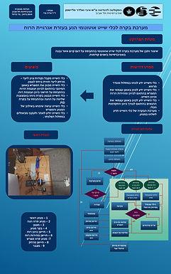 מערכת בקרה לכלי שייט אוטונומי הנע בעזרת אנרגיית הרוח