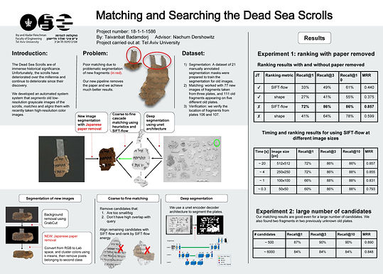 Matching and Searching the Dead Sea Scrolls