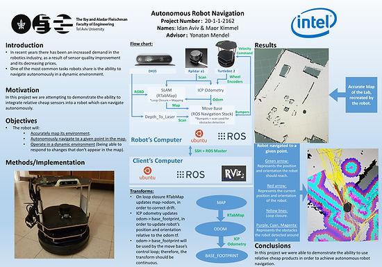 Autonomous Robot Navigation