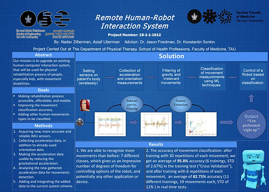 Remote Human-Robot Interaction System