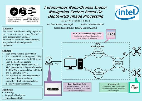 Autonomous Nano-Drones Indoor Navigation System Based On Depth-RGB Image Processing
