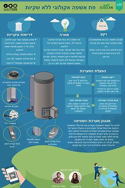ECO CAN -  פח אשפה אקולוגי ללא שקיות