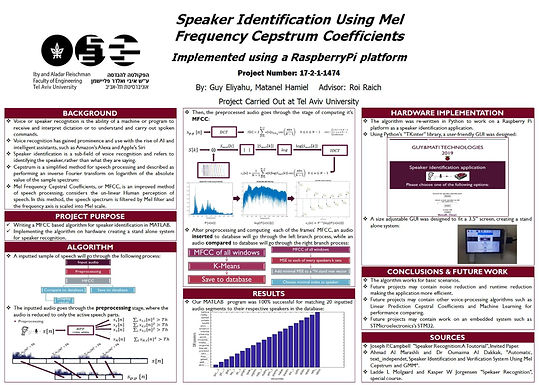 Speaker Identification Using Mel Frequency Cepstrum Coefficients