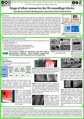 Usage of silver nanowires for IR camouflage fabrics