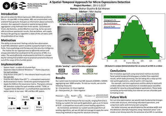 A Spatial-Temporal Approach for Micro Expressions Detection