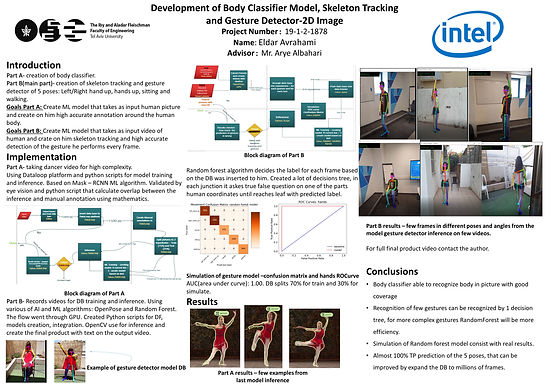 Development of Body Classifier Model, Skeleton Tracking and Gesture Detector-2D Image