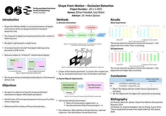 Shape From Motion – Occlusion Detection