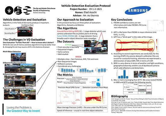 Vehicle Detection Evaluation Protocol