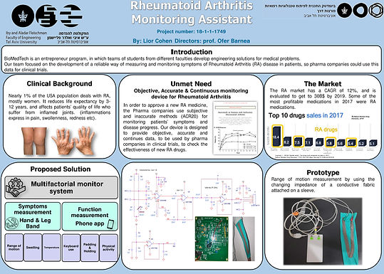 Rheumatoid Arthritis Monitoring Assistant