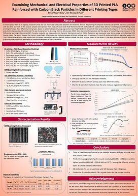 Examining Mechanical and Electrical Properties of 3D printed PLA Reinforced with Carbon Black Particles in Different Printing Types