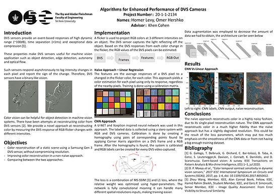 Algorithms for Enhanced Performance of DVS Camera