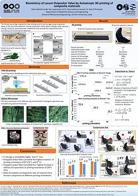 Biomimicry of Locust Ovipositor Valve by Anisotropic 3D printing of composite materials
