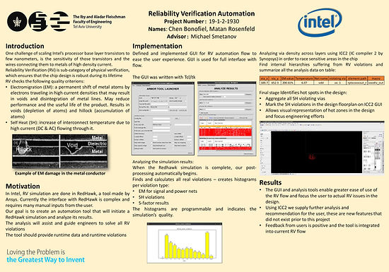 Reliability Verification Automation