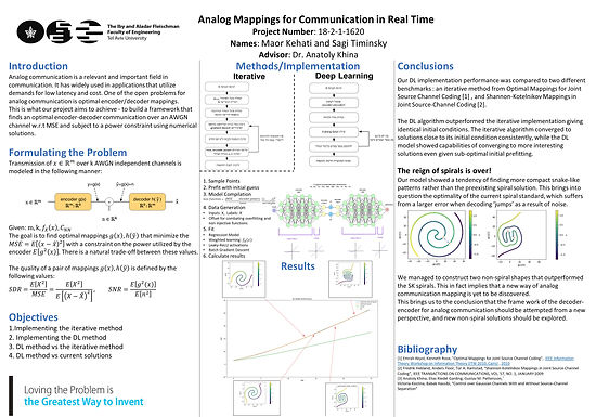 Analog Mappings for Communication in Real Time