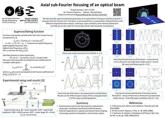 Axial sub-Fourier focusing of an optical beam