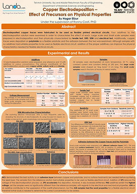 copper electrodeposition