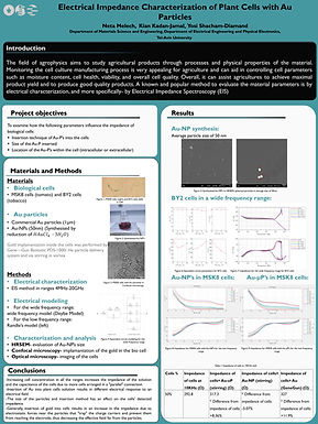 Electrical Impedance Characterization of Plant Cells with Au Particles