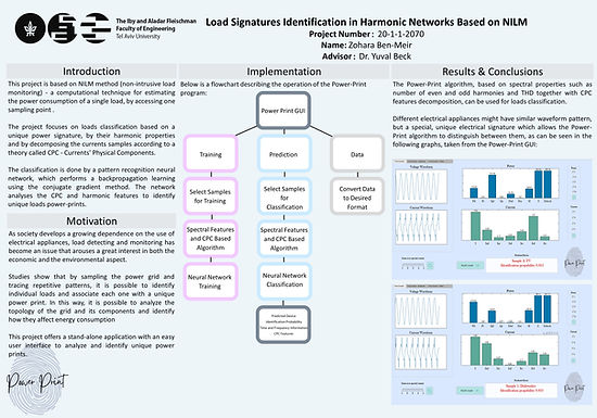 Load Signatures Identification in Harmonic Networks Based on NILM