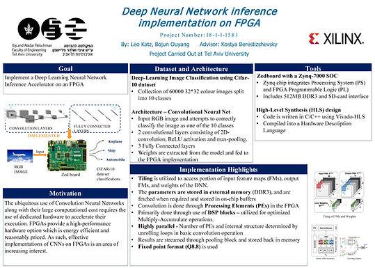 Deep Neural Network inference implementation on FPGA