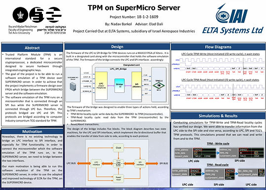 TPM on SuperMicro Server