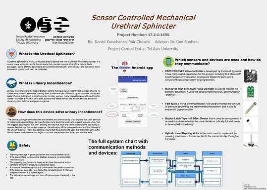 Sensor Controlled Mechanical urethral sphincter
