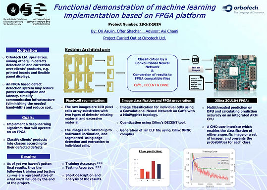 Functional demonstration of machine learning implementation based on FPGA platform
