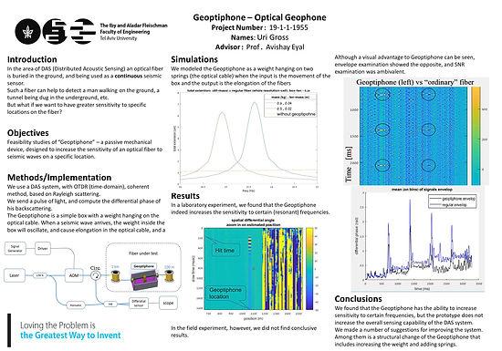 Geoptiphone–Optical Geophone
