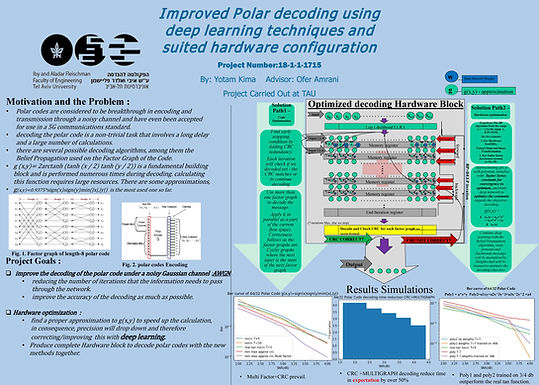 Improved Polar decoding using deep learning techniques and suited hardware configuration