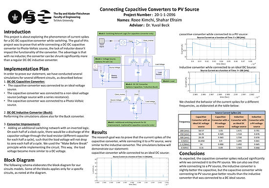 Connecting Capacitive Converters to PV Source