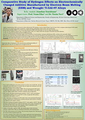 Comperative Study of Hydrogen Effects on Electrochemically Charged Additive Manufactured by EBM and Wrouth