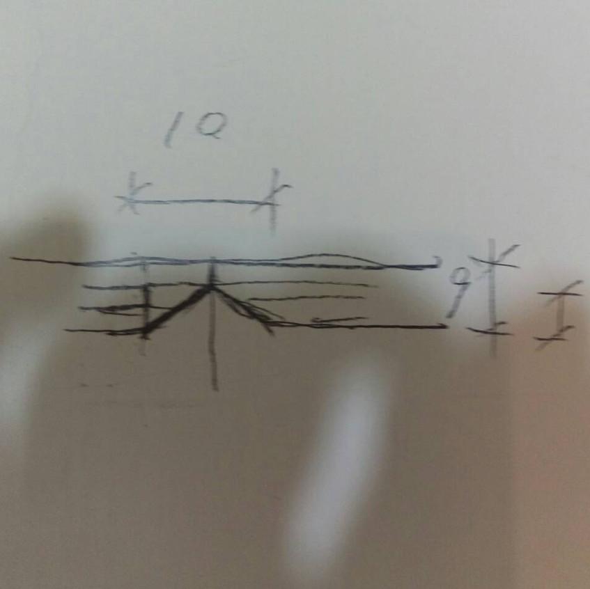 牆面木板V溝討論
