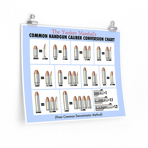 TYM's Common Handgun Caliber Conversion Chart Poster