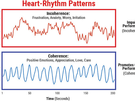 Sync Your Brain and Heart