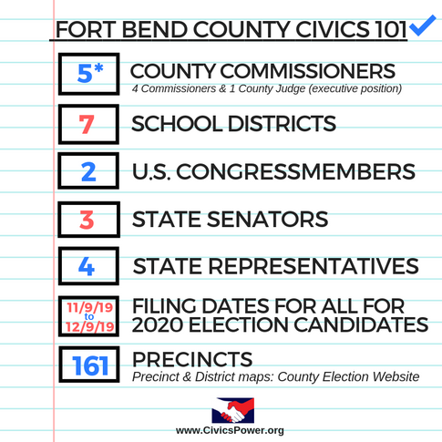 TX County Civics - Fort Bend County.png