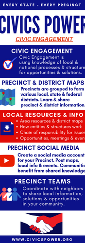 Civics Power Infographic - Civic Engagement