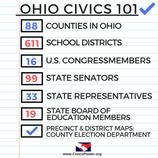 50 State Civics - Ohio