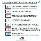 TX County Civics - Galveston County.png