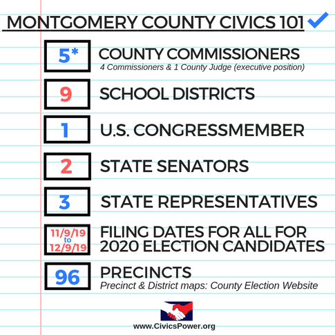 TX County Civics - Montgomery County.png
