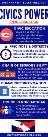 Civics Power Infographic -Civic Education
